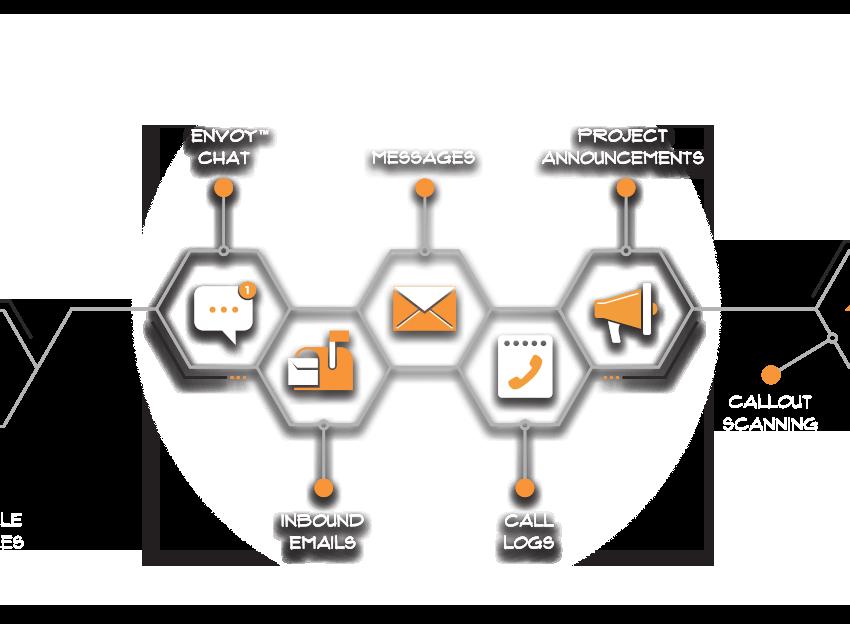 communication_features_illo_850px_1-1
